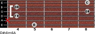 D#dim6/A for guitar on frets 5, x, 4, 8, 4, 8