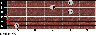 D#dim6/A for guitar on frets 5, x, x, 8, 7, 8