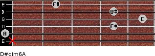 D#dim6/A for guitar on frets x, 0, 4, 5, 4, 2