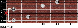 D#dim6/C for guitar on frets 8, 9, x, 8, 10, 11