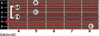 D#dim6/C for guitar on frets 8, x, 4, 5, 4, 5