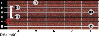 D#dim6/C for guitar on frets 8, x, 4, 8, 4, 5