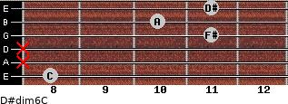 D#dim6/C for guitar on frets 8, x, x, 11, 10, 11