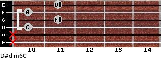D#dim6/C for guitar on frets x, x, 10, 11, 10, 11