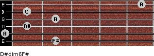 D#dim6/F# for guitar on frets 2, 0, 1, 2, 1, 5
