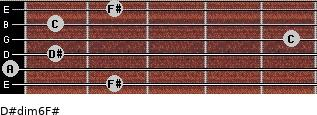 D#dim6/F# for guitar on frets 2, 0, 1, 5, 1, 2