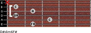D#dim6/F# for guitar on frets 2, 3, 1, 2, 1, x