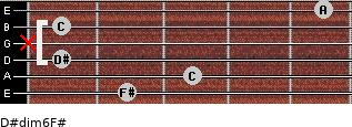 D#dim6/F# for guitar on frets 2, 3, 1, x, 1, 5