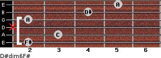 D#dim6/F# for guitar on frets 2, 3, x, 2, 4, 5