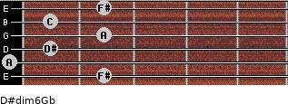 D#dim6/Gb for guitar on frets 2, 0, 1, 2, 1, 2