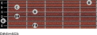 D#dim6/Gb for guitar on frets 2, 0, 1, 2, 1, 5