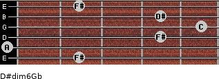 D#dim6/Gb for guitar on frets 2, 0, 4, 5, 4, 2