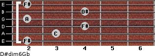 D#dim6/Gb for guitar on frets 2, 3, 4, 2, 4, 2