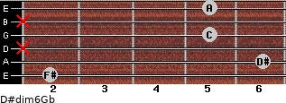 D#dim6/Gb for guitar on frets 2, 6, x, 5, x, 5