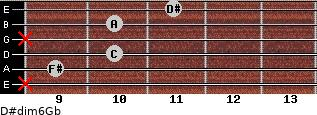 D#dim6/Gb for guitar on frets x, 9, 10, x, 10, 11