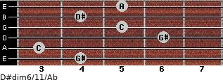 D#dim6/11/Ab for guitar on frets 4, 3, 6, 5, 4, 5