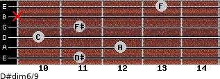 D#dim6/9 for guitar on frets 11, 12, 10, 11, x, 13