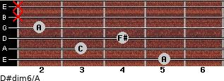 D#dim6/A for guitar on frets 5, 3, 4, 2, x, x