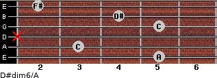 D#dim6/A for guitar on frets 5, 3, x, 5, 4, 2