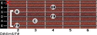 D#dim6/F# for guitar on frets 2, 3, 4, 2, 4, x