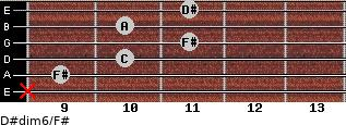 D#dim6/F# for guitar on frets x, 9, 10, 11, 10, 11