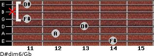 D#dim6/Gb for guitar on frets 14, 12, 13, 11, x, 11