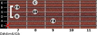 D#dim6/Gb for guitar on frets x, 9, 7, 8, 7, 8