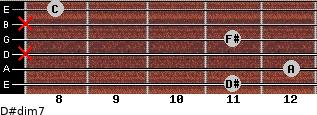 D#dim7 for guitar on frets 11, 12, x, 11, x, 8