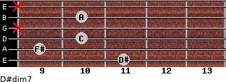 D#dim7 for guitar on frets 11, 9, 10, x, 10, x