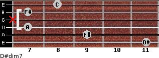D#dim7 for guitar on frets 11, 9, 7, x, 7, 8