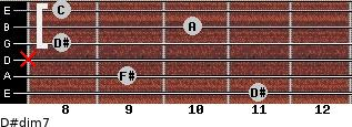 D#dim7 for guitar on frets 11, 9, x, 8, 10, 8