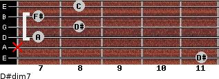 D#dim7 for guitar on frets 11, x, 7, 8, 7, 8