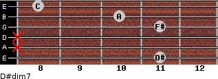 D#dim7 for guitar on frets 11, x, x, 11, 10, 8