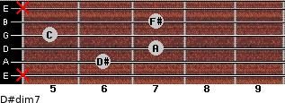 D#dim7 for guitar on frets x, 6, 7, 5, 7, x