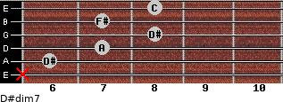 D#dim7 for guitar on frets x, 6, 7, 8, 7, 8