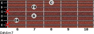 D#dim7 for guitar on frets x, 6, 7, x, 7, 8