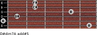D#dim7/A add(#5) for guitar on frets 5, 0, 1, 4, 2, 2