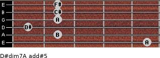 D#dim7/A add(#5) for guitar on frets 5, 2, 1, 2, 2, 2