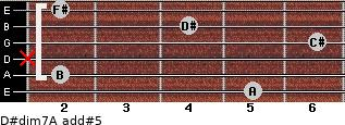 D#dim7/A add(#5) for guitar on frets 5, 2, x, 6, 4, 2