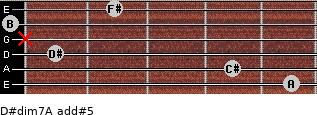D#dim7/A add(#5) for guitar on frets 5, 4, 1, x, 0, 2