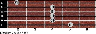 D#dim7/A add(#5) for guitar on frets 5, 4, 4, 4, 4, 2
