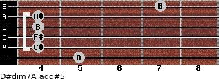 D#dim7/A add(#5) for guitar on frets 5, 4, 4, 4, 4, 7