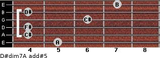 D#dim7/A add(#5) for guitar on frets 5, 4, 4, 6, 4, 7