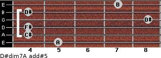 D#dim7/A add(#5) for guitar on frets 5, 4, 4, 8, 4, 7