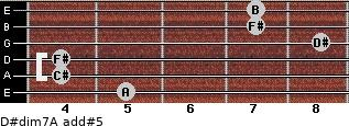D#dim7/A add(#5) for guitar on frets 5, 4, 4, 8, 7, 7
