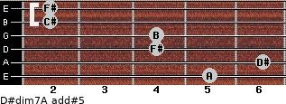 D#dim7/A add(#5) for guitar on frets 5, 6, 4, 4, 2, 2