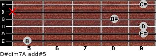 D#dim7/A add(#5) for guitar on frets 5, 9, 9, 8, x, 9