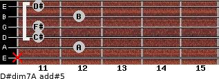 D#dim7/A add(#5) for guitar on frets x, 12, 11, 11, 12, 11