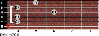 D#dim7/C# for guitar on frets x, 4, 4, 6, 4, 5