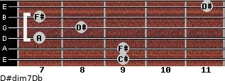 D#dim7/Db for guitar on frets 9, 9, 7, 8, 7, 11